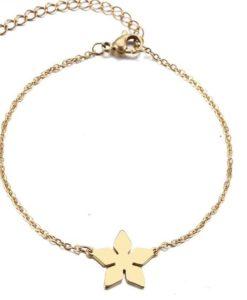 bracelet mode femme